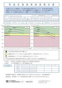 骨塩定量検査報告書のイメージです。